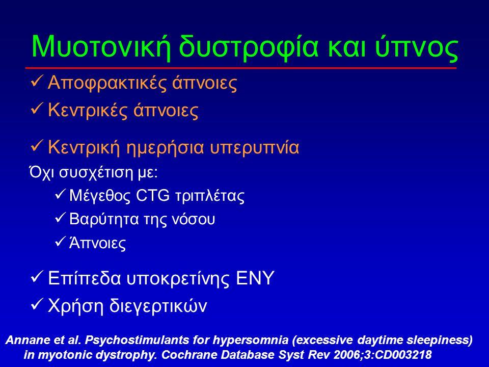 Μυοτονική δυστροφία και ύπνος Αποφρακτικές άπνοιες Κεντρικές άπνοιες Κεντρική ημερήσια υπερυπνία Όχι συσχέτιση με: Μέγεθος CTG τριπλέτας Βαρύτητα της