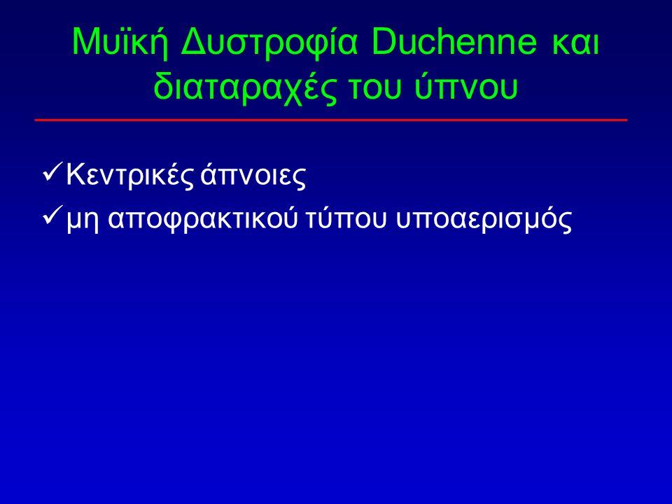 Μυϊκή Δυστροφία Duchenne και διαταραχές του ύπνου Κεντρικές άπνοιες μη αποφρακτικού τύπου υποαερισμός