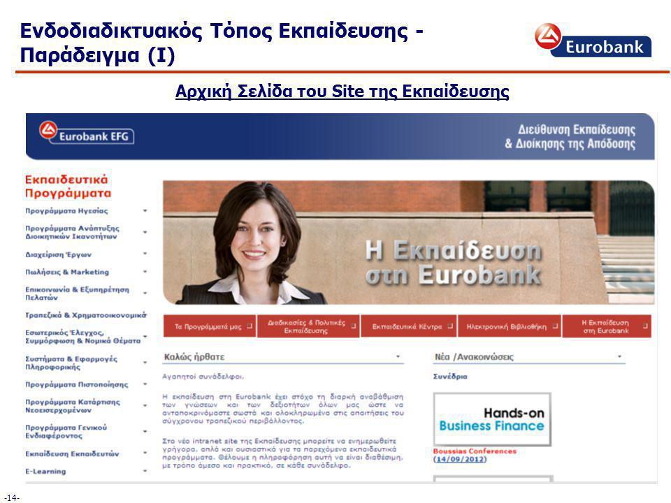 Ενδοδιαδικτυακός Τόπος Εκπαίδευσης - Παράδειγμα (Ι) Αρχική Σελίδα του Site της Εκπαίδευσης -14-