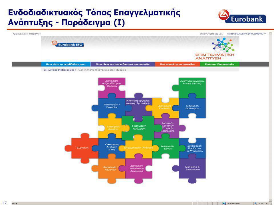 Ενδοδιαδικτυακός Τόπος Επαγγελματικής Ανάπτυξης - Παράδειγμα (Ι) -17-
