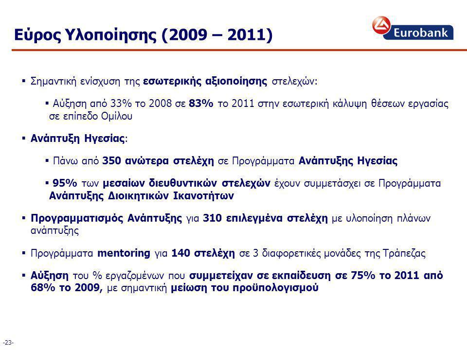 Εύρος Υλοποίησης (2009 – 2011)  Σημαντική ενίσχυση της εσωτερικής αξιοποίησης στελεχών:  Αύξηση από 33% το 2008 σε 83% το 2011 στην εσωτερική κάλυψη θέσεων εργασίας σε επίπεδο Ομίλου  Ανάπτυξη Ηγεσίας:  Πάνω από 350 ανώτερα στελέχη σε Προγράμματα Ανάπτυξης Ηγεσίας  95% των μεσαίων διευθυντικών στελεχών έχουν συμμετάσχει σε Προγράμματα Ανάπτυξης Διοικητικών Ικανοτήτων  Προγραμματισμός Ανάπτυξης για 310 επιλεγμένα στελέχη με υλοποίηση πλάνων ανάπτυξης  Προγράμματα mentoring για 140 στελέχη σε 3 διαφορετικές μονάδες της Τράπεζας  Αύξηση του % εργαζομένων που συμμετείχαν σε εκπαίδευση σε 75% το 2011 από 68% το 2009, με σημαντική μείωση του προϋπολογισμού -23-