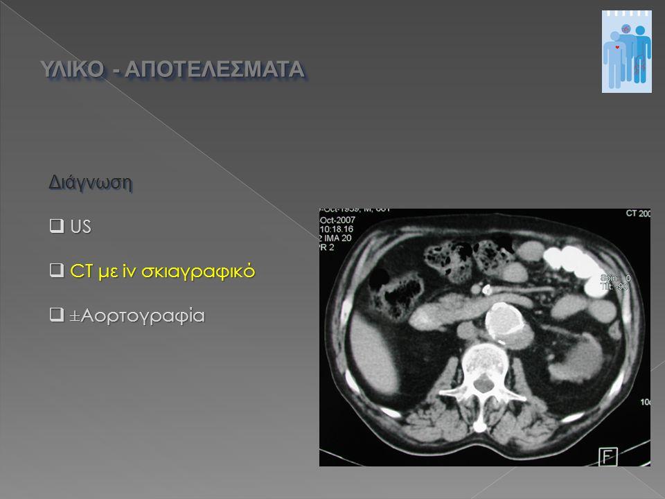 Διάγνωση  US  CT με iv σκιαγραφικό  ±Αορτογραφία ΥΛΙΚΟ - ΑΠΟΤΕΛΕΣΜΑΤΑ