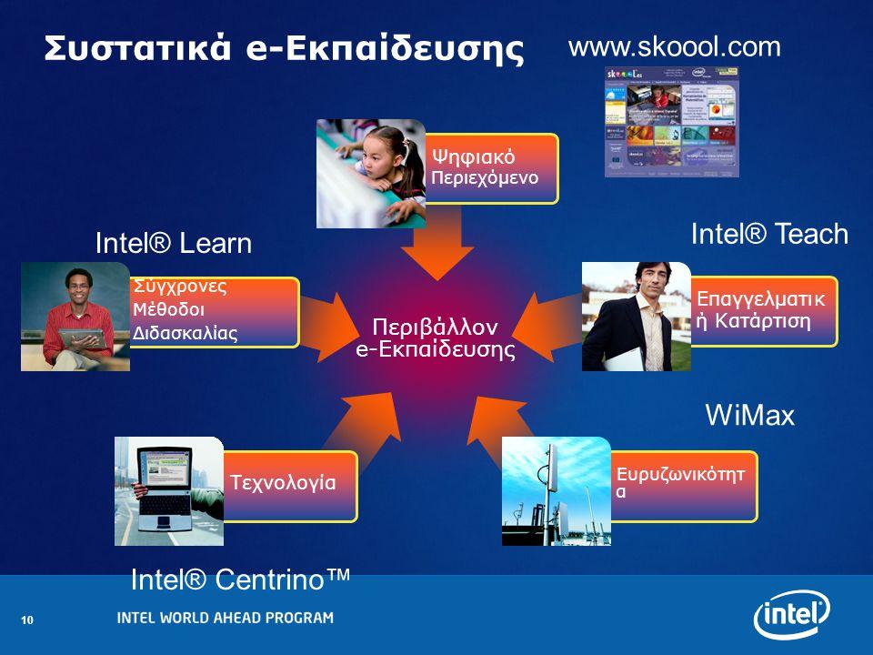 10 Περιβάλλον e-Εκπαίδευσης Συστατικά e-Εκπαίδευσης Τεχνολογία Ευρυζωνικότητ α Επαγγελματικ ή Κατάρτιση Ψηφιακό Περιεχόμενο Σύγχρονες Μέθοδοι Διδασκαλίας www.skoool.com Intel® Teach WiMax Intel® Centrino™ Intel® Learn
