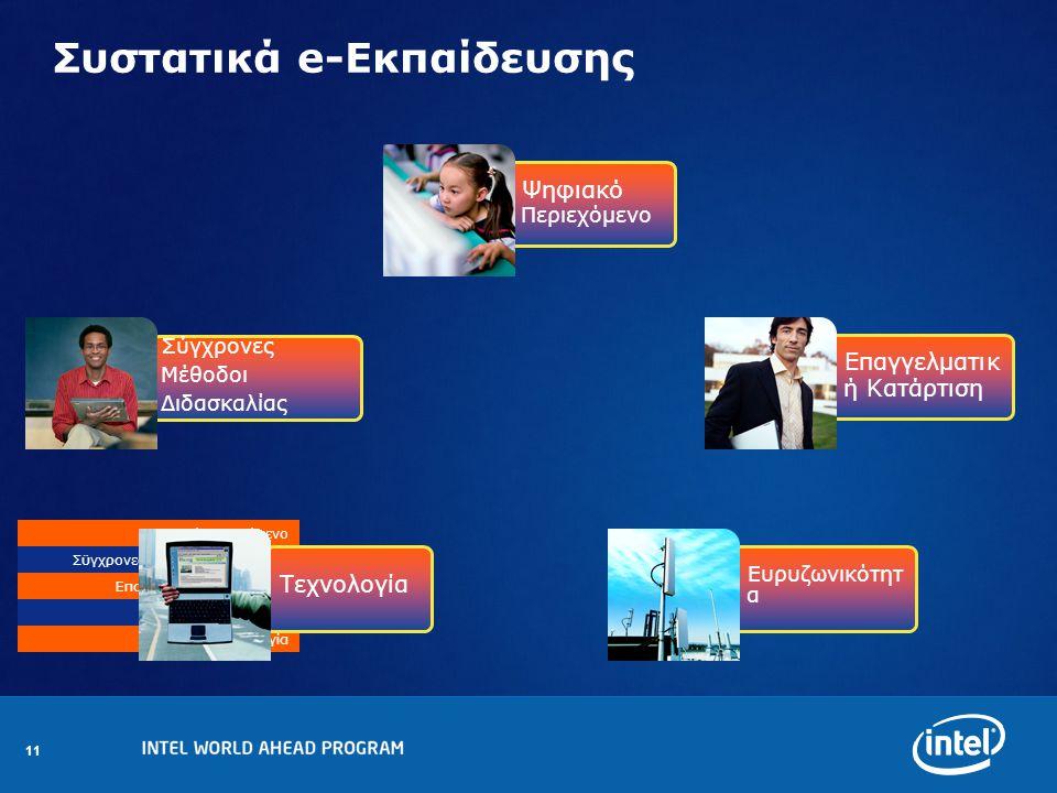 11 Τεχχνολογία Ευρυζωνικότητα Επαγγελματική Κατάρτιση Σϋγχρονες Μέθοδοι Διδασκαλίας Ψηφιακό Περιεχόμενο Επαγγελματικ ή Κατάρτιση Ευρυζωνικότητ α Σύγχρονες Μέθοδοι Διδασκαλίας Συστατικά e-Εκπαίδευσης Τεχνολογία