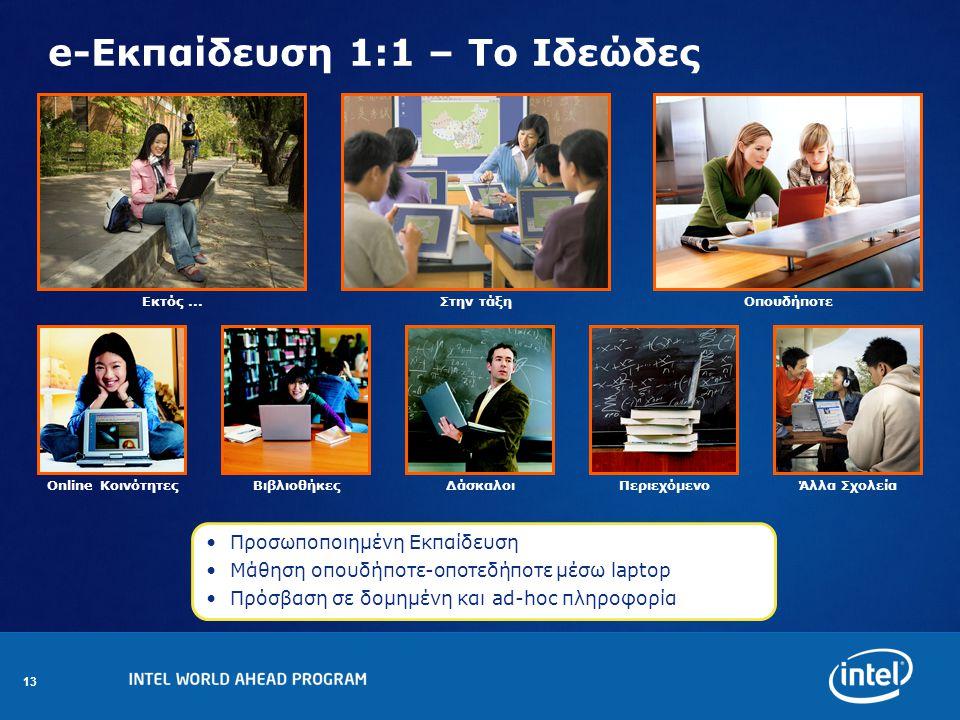 13 e-Εκπαίδευση 1:1 – Το Ιδεώδες ΒιβλιοθήκεςΆλλα ΣχολείαΔάσκαλοιΠεριεχόμενοOnline Κοινότητες Προσωποποιημένη Εκπαίδευση Μάθηση οπουδήποτε-οποτεδήποτε μέσω laptop Πρόσβαση σε δομημένη και ad-hoc πληροφορία Στην τάξηΕκτός...Οπουδήποτε