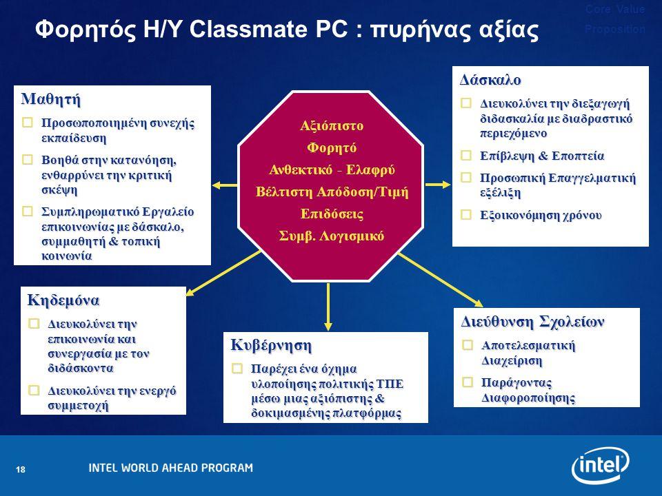 18 Φορητός Η/Υ Classmate PC : πυρήνας αξίας Αξιόπιστο Φορητό Ανθεκτικό - Ελαφρύ Βέλτιστη Απόδοση/Τιμή Επιδόσεις Συμβ.