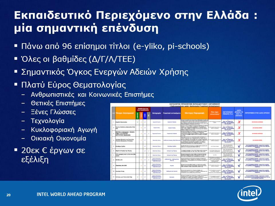 20 Εκπαιδευτικό Περιεχόμενο στην Ελλάδα : μία σημαντική επένδυση  Πάνω από 96 επίσημοι τίτλοι (e-yliko, pi-schools)  Όλες οι βαθμίδες (Δ/Γ/Λ/ΤΕΕ)  Σημαντικός Όγκος Ενεργών Αδειών Χρήσης  Πλατύ Εύρος Θεματολογίας –Ανθρωπιστικές και Κοινωνικές Επιστήμες –Θετικές Επιστήμες –Ξένες Γλώσσες –Τεχνολογία –Κυκλοφοριακή Αγωγή –Οικιακή Οικονομία  20εκ € έργων σε εξέλιξη