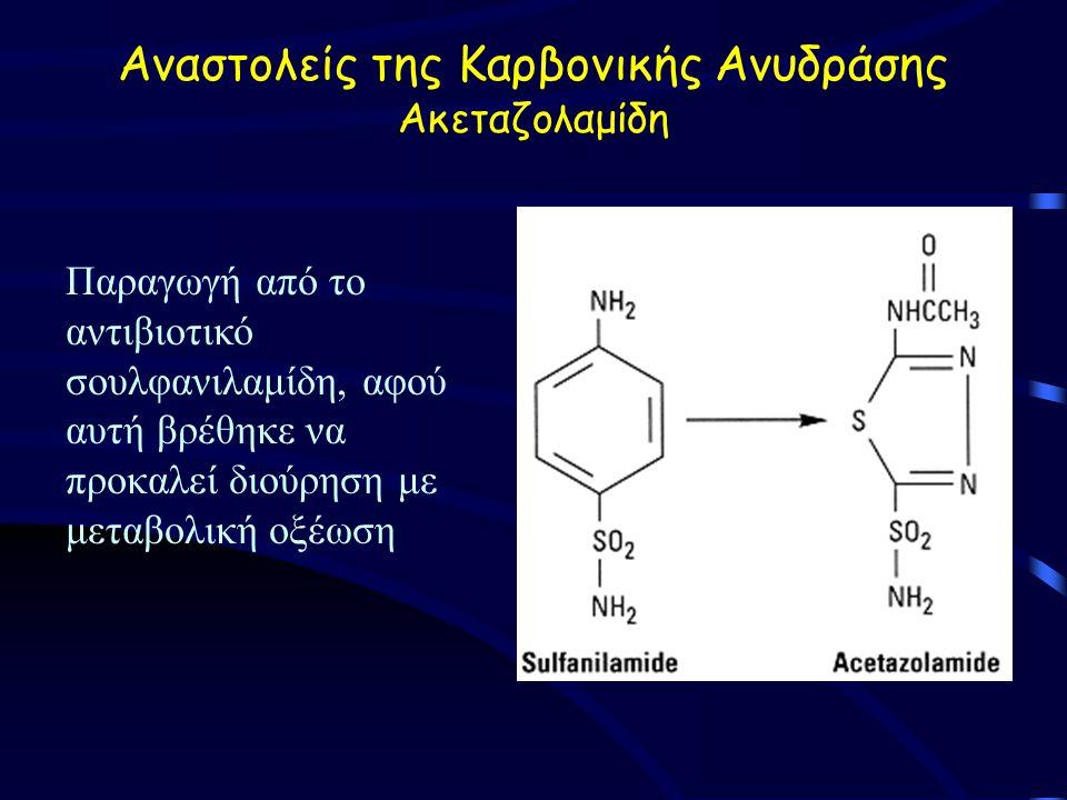 Αναστολείς της Καρβονικής Ανυδράσης Ακεταζολαμίδη Παραγωγή από το αντιβιοτικό σουλφανιλαμίδη, αφού αυτή βρέθηκε να προκαλεί διούρηση με μεταβολική οξέωση