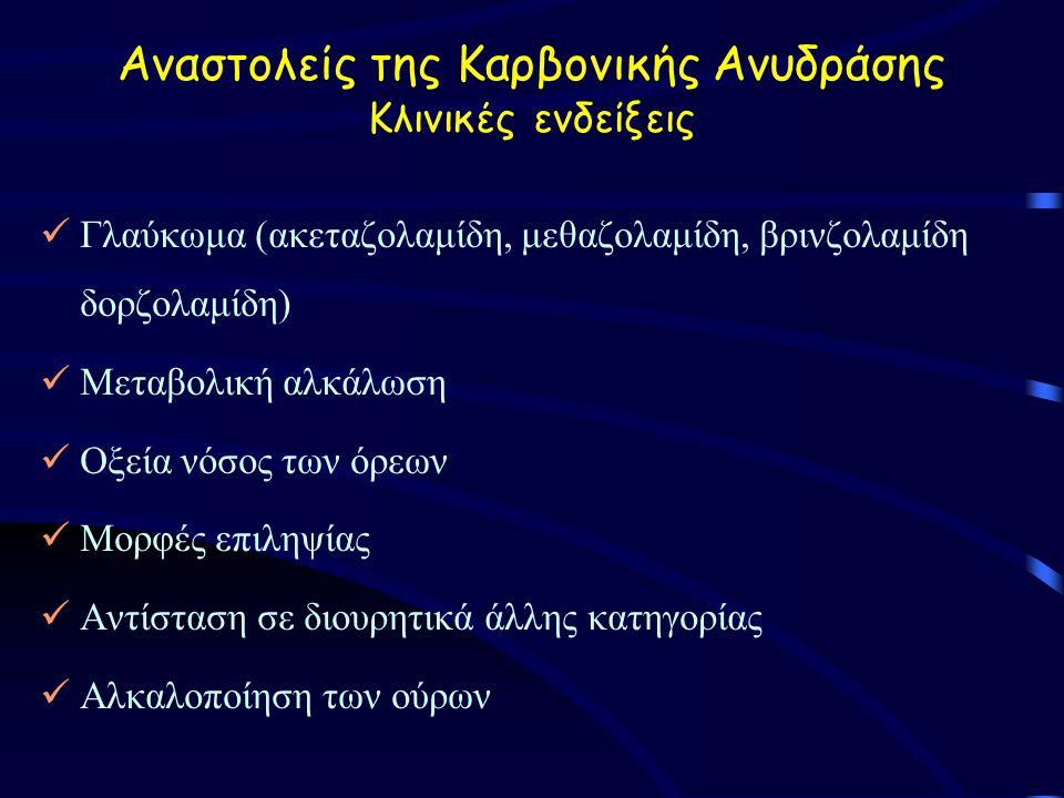 Αναστολείς της Καρβονικής Ανυδράσης Κλινικές ενδείξεις Γλαύκωμα (ακεταζολαμίδη, μεθαζολαμίδη, βρινζολαμίδη δορζολαμίδη) Μεταβολική αλκάλωση Οξεία νόσος των όρεων Μορφές επιληψίας Αντίσταση σε διουρητικά άλλης κατηγορίας Αλκαλοποίηση των ούρων