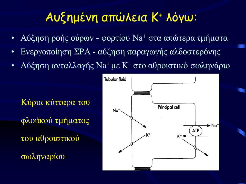 Αυξημένη απώλεια K + λόγω: Αύξηση ροής ούρων - φορτίου Na + στα απώτερα τμήματα Ενεργοποίηση ΣΡΑ - αύξηση παραγωγής αλδοστερόνης Αύξηση ανταλλαγής Na + με K + στο αθροιστικό σωληνάριο Κύρια κύτταρα του φλοιϊκού τμήματος του αθροιστικού σωληναρίου