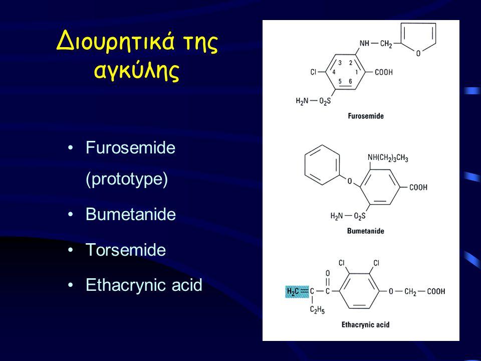 Διουρητικά της αγκύλης Furosemide (prototype) Bumetanide Torsemide Ethacrynic acid