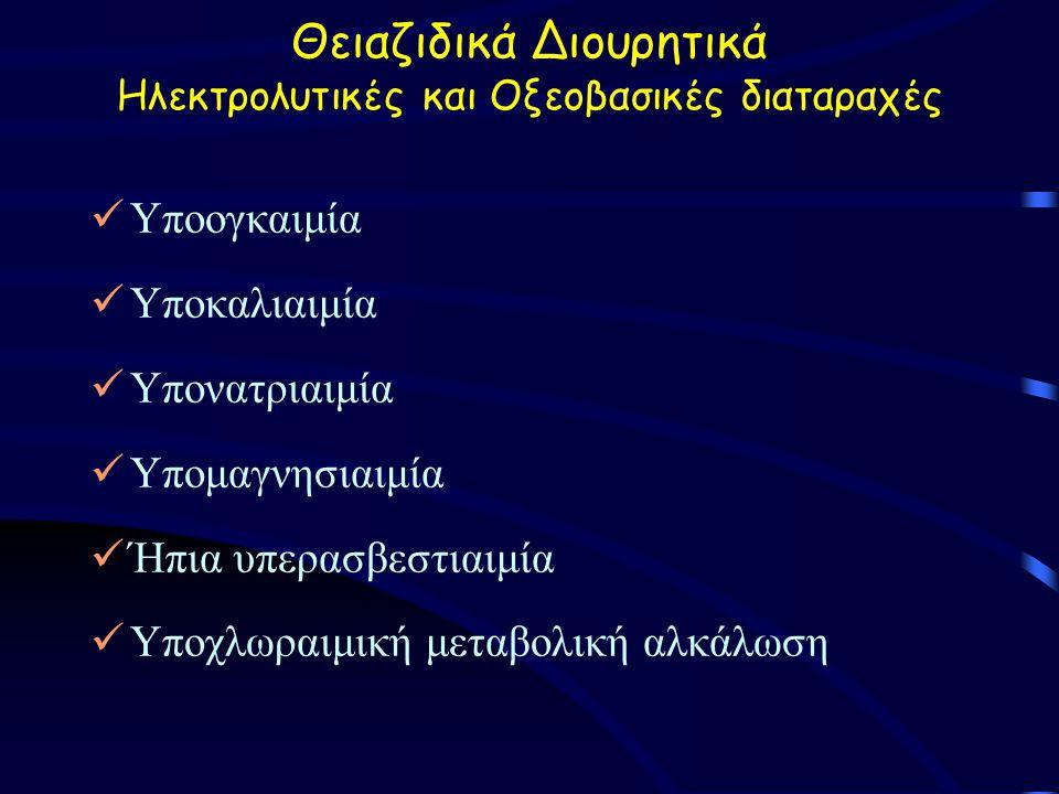 Θειαζιδικά Διουρητικά Ηλεκτρολυτικές και Οξεοβασικές διαταραχές Υποογκαιμία Υποκαλιαιμία Υπονατριαιμία Υπομαγνησιαιμία Ήπια υπερασβεστιαιμία Υποχλωραιμική μεταβολική αλκάλωση