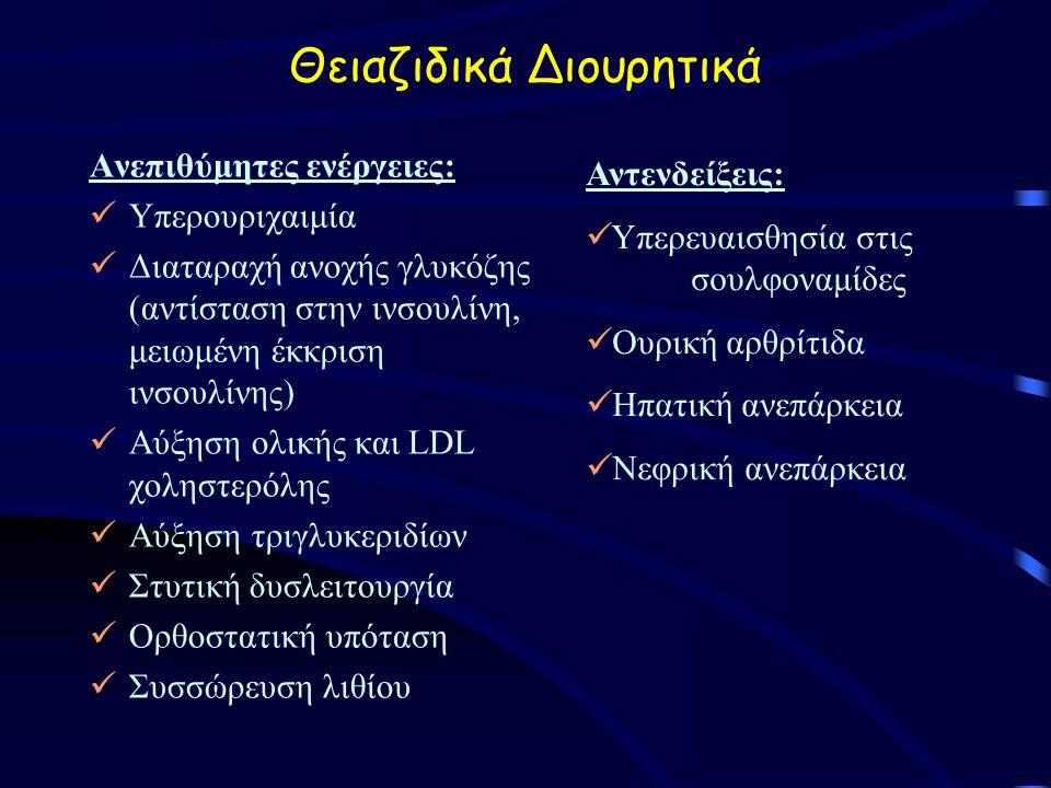 Θειαζιδικά Διουρητικά Ανεπιθύμητες ενέργειες: Υπερουριχαιμία Διαταραχή ανοχής γλυκόζης (αντίσταση στην ινσουλίνη, μειωμένη έκκριση ινσουλίνης) Αύξηση ολικής και LDL χοληστερόλης Αύξηση τριγλυκεριδίων Στυτική δυσλειτουργία Ορθοστατική υπόταση Συσσώρευση λιθίου Αντενδείξεις: Υπερευαισθησία στις σουλφοναμίδες Ουρική αρθρίτιδα Ηπατική ανεπάρκεια Νεφρική ανεπάρκεια