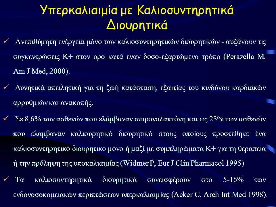 Υπερκαλιαιμία με Καλιοσυντηρητικά Διουρητικά Ανεπιθύμητη ενέργεια μόνο των καλιοσυντηρητικών διουρητικών - αυξάνουν τις συγκεντρώσεις Κ+ στον ορό κατά έναν δοσο-εξαρτώμενο τρόπο (Perazella M, Am J Med, 2000).