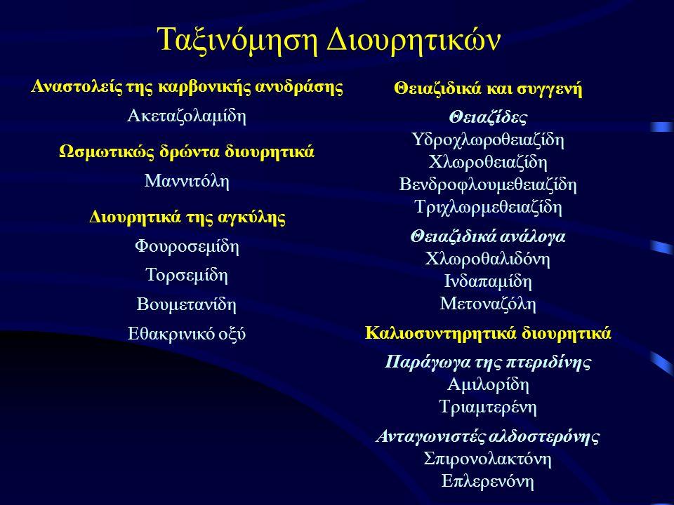Ταξινόμηση Διουρητικών Αναστολείς της καρβονικής ανυδράσης Ακεταζολαμίδη Ωσμωτικώς δρώντα διουρητικά Μαννιτόλη Διουρητικά της αγκύλης Φουροσεμίδη Τορσεμίδη Βουμετανίδη Εθακρινικό οξύ Θειαζιδικά και συγγενή Θειαζίδες Υδροχλωροθειαζίδη Χλωροθειαζίδη Βενδροφλουμεθειαζίδη Τριχλωρμεθειαζίδη Θειαζιδικά ανάλογα Χλωροθαλιδόνη Ινδαπαμίδη Μετοναζόλη Καλιοσυντηρητικά διουρητικά Παράγωγα της πτεριδίνης Αμιλορίδη Τριαμτερένη Ανταγωνιστές αλδοστερόνης Σπιρονολακτόνη Επλερενόνη