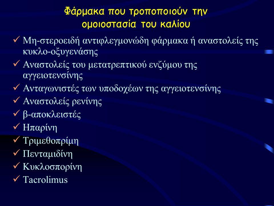 Φάρμακα που τροποποιούν την ομοιοστασία του καλίου Μη-στεροειδή αντιφλεγμονώδη φάρμακα ή αναστολείς της κυκλο-οξυγενάσης Αναστολείς του μετατρεπτικού ενζύμου της αγγειοτενσίνης Ανταγωνιστές των υποδοχέων της αγγειοτενσίνης Αναστολείς ρενίνης β-αποκλειστές Ηπαρίνη Τριμεθοπρίμη Πενταμιδίνη Κυκλοσπορίνη Tacrolimus