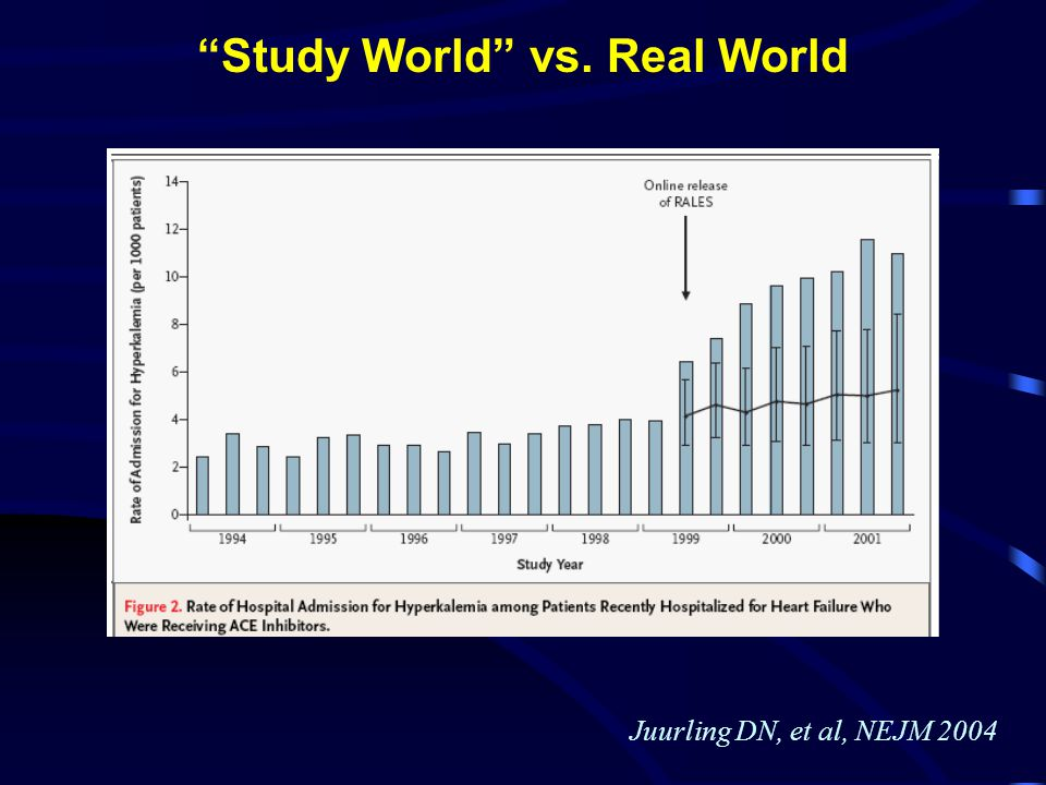 Study World vs. Real World Juurling DN, et al, NEJM 2004