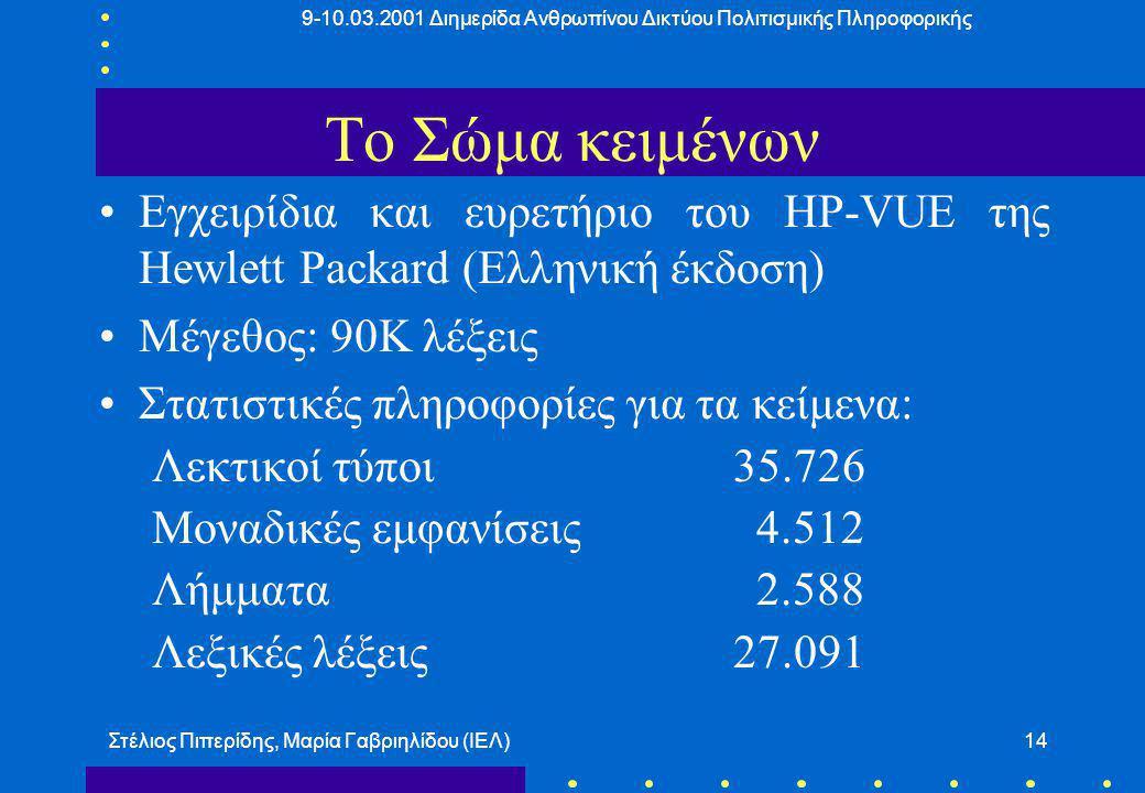 9-10.03.2001 Διημερίδα Ανθρωπίνου Δικτύου Πολιτισμικής Πληροφορικής Στέλιος Πιπερίδης, Μαρία Γαβριηλίδου (ΙΕΛ)14 Το Σώμα κειμένων Εγχειρίδια και ευρετήριο του HP-VUE της Hewlett Packard (Ελληνική έκδοση) Μέγεθος: 90K λέξεις Στατιστικές πληροφορίες για τα κείμενα: Λεκτικοί τύποι 35.726 Μοναδικές εμφανίσεις 4.512 Λήμματα 2.588 Λεξικές λέξεις27.091