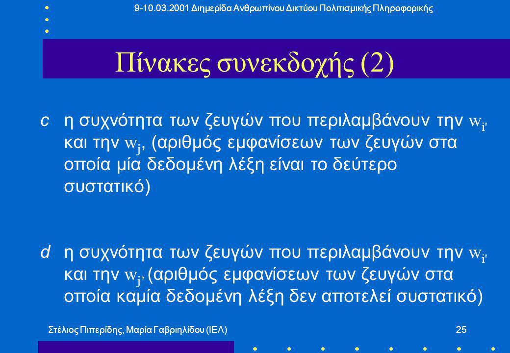 9-10.03.2001 Διημερίδα Ανθρωπίνου Δικτύου Πολιτισμικής Πληροφορικής Στέλιος Πιπερίδης, Μαρία Γαβριηλίδου (ΙΕΛ)25 Πίνακες συνεκδοχής (2) c η συχνότητα των ζευγών που περιλαμβάνουν την w i και την w j, (αριθμός εμφανίσεων των ζευγών στα οποία μία δεδομένη λέξη είναι το δεύτερο συστατικό) d η συχνότητα των ζευγών που περιλαμβάνουν την w i και την w j' (αριθμός εμφανίσεων των ζευγών στα οποία καμία δεδομένη λέξη δεν αποτελεί συστατικό)