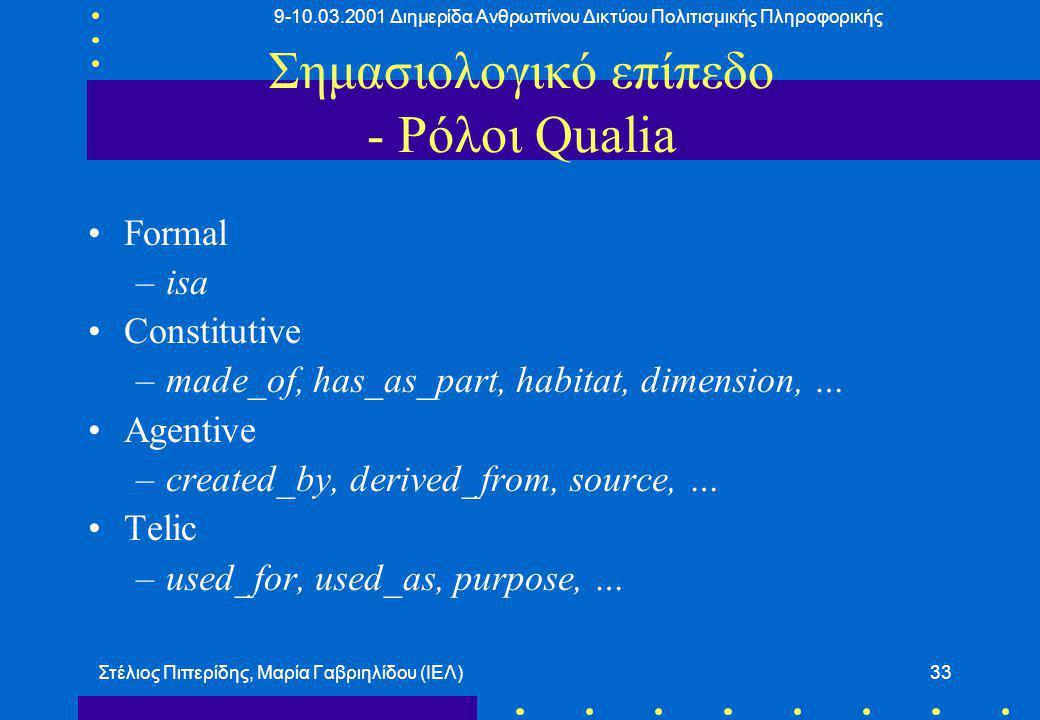 9-10.03.2001 Διημερίδα Ανθρωπίνου Δικτύου Πολιτισμικής Πληροφορικής Στέλιος Πιπερίδης, Μαρία Γαβριηλίδου (ΙΕΛ)33 Σημασιολογικό επίπεδο - Ρόλοι Qualia Formal –isa Constitutive –made_of, has_as_part, habitat, dimension, … Agentive –created_by, derived_from, source, … Telic –used_for, used_as, purpose, …