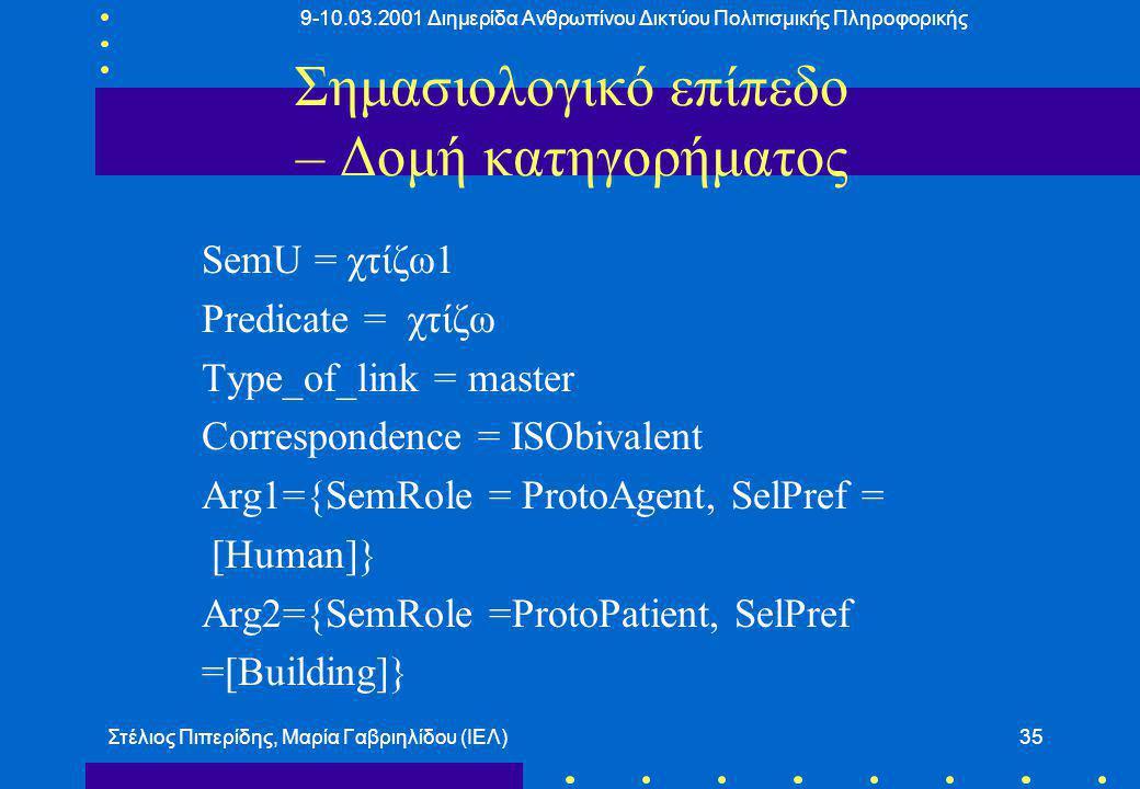 9-10.03.2001 Διημερίδα Ανθρωπίνου Δικτύου Πολιτισμικής Πληροφορικής Στέλιος Πιπερίδης, Μαρία Γαβριηλίδου (ΙΕΛ)35 Σημασιολογικό επίπεδο – Δομή κατηγορήματος SemU = χτίζω1 Predicate = χτίζω Type_of_link = master Correspondence = ISObivalent Arg1={SemRole = ProtoAgent, SelPref = [Human]} Arg2={SemRole =ProtoPatient, SelPref =[Building]}