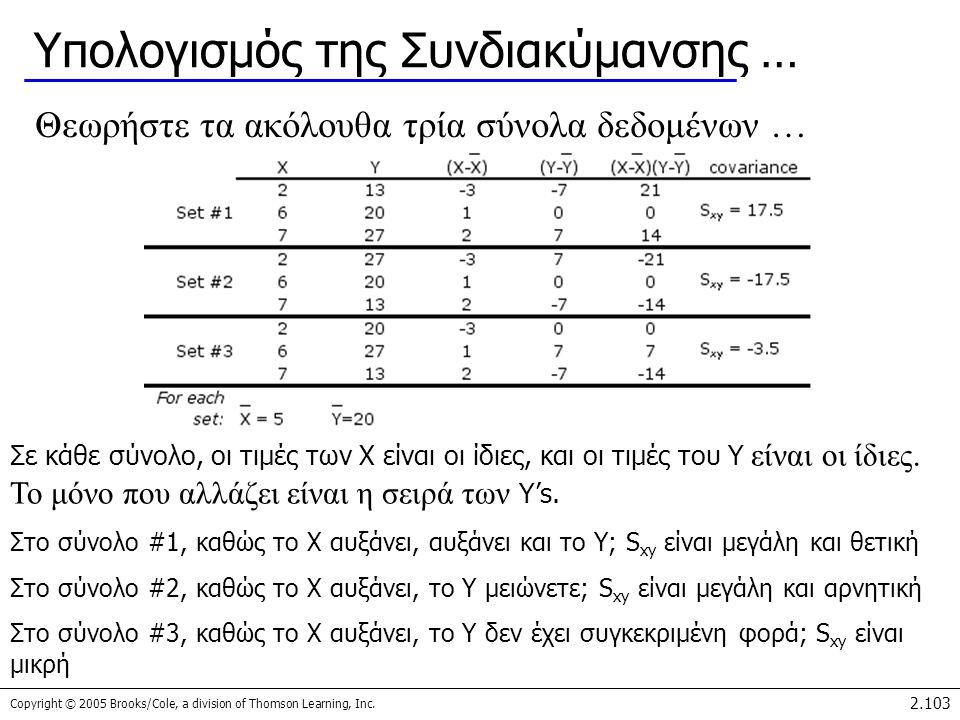 Copyright © 2005 Brooks/Cole, a division of Thomson Learning, Inc. 2.103 Υπολογισμός της Συνδιακύμανσης … Θεωρήστε τα ακόλουθα τρία σύνολα δεδομένων …
