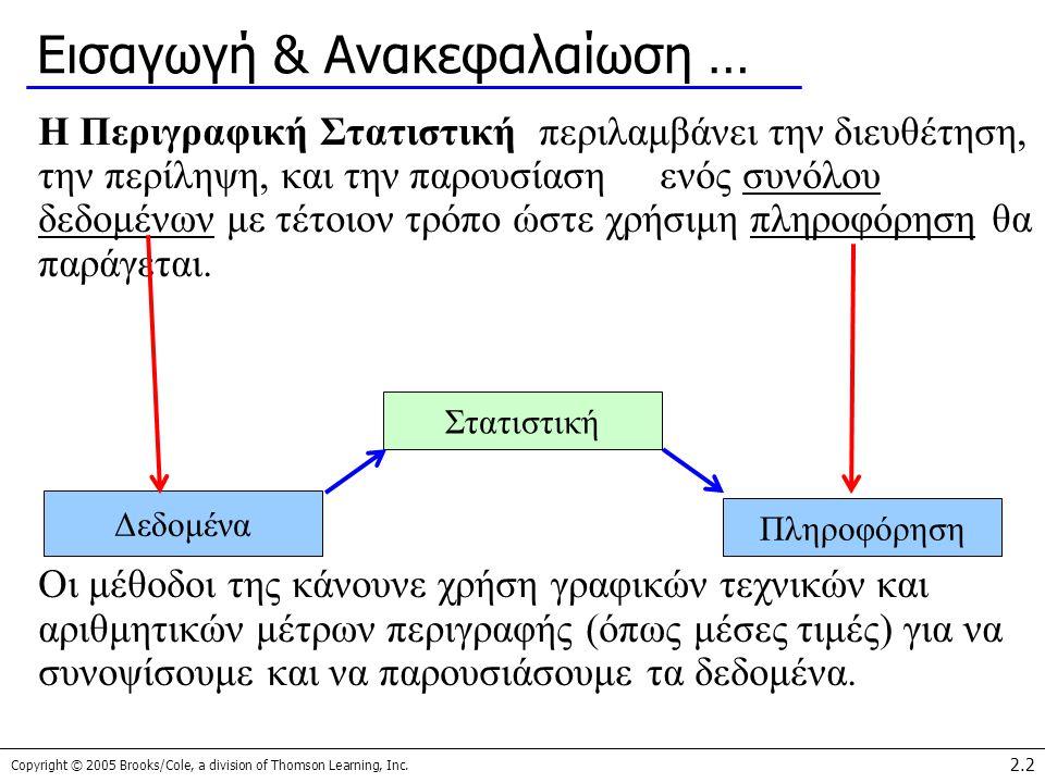 Copyright © 2005 Brooks/Cole, a division of Thomson Learning, Inc. 2.2 Εισαγωγή & Ανακεφαλαίωση … Η Περιγραφική Στατιστική περιλαμβάνει την διευθέτηση