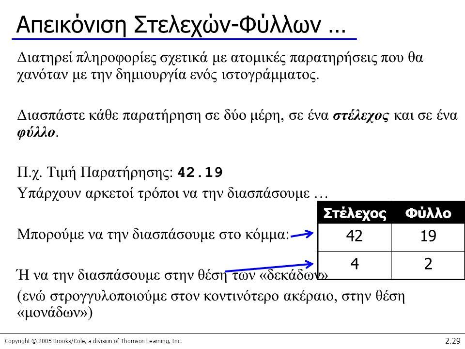 Copyright © 2005 Brooks/Cole, a division of Thomson Learning, Inc. 2.29 Απεικόνιση Στελεχών-Φύλλων … Διατηρεί πληροφορίες σχετικά με ατομικές παρατηρή