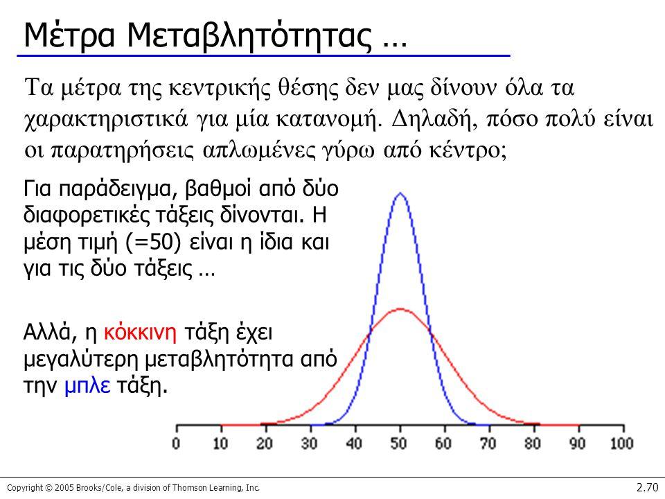 Copyright © 2005 Brooks/Cole, a division of Thomson Learning, Inc. 2.70 Μέτρα Μεταβλητότητας … Τα μέτρα της κεντρικής θέσης δεν μας δίνουν όλα τα χαρα