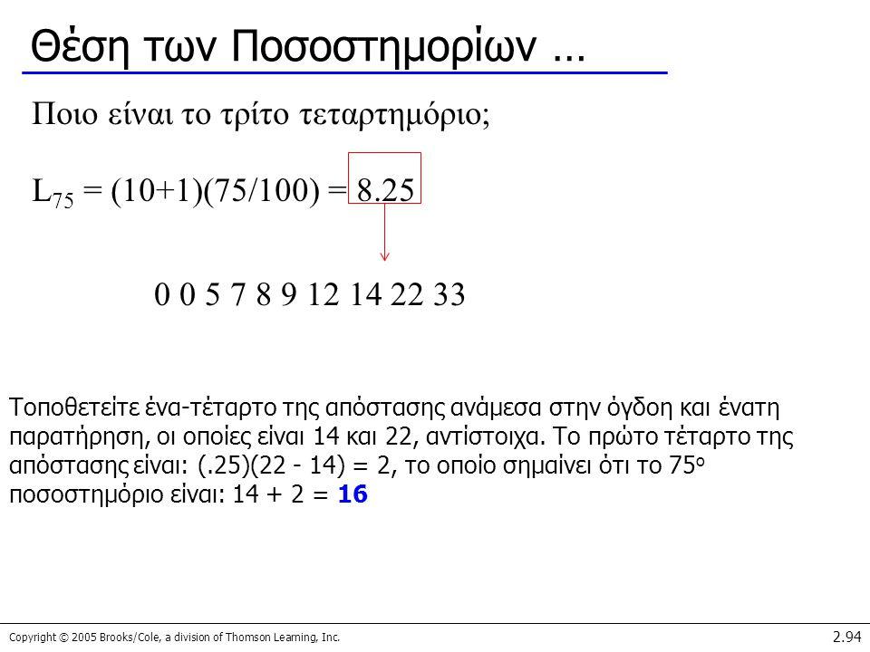 Copyright © 2005 Brooks/Cole, a division of Thomson Learning, Inc. 2.94 Θέση των Ποσοστημορίων … Ποιο είναι το τρίτο τεταρτημόριο; L 75 = (10+1)(75/10