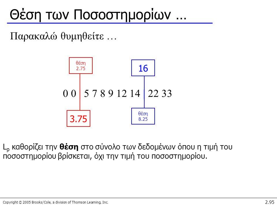 Copyright © 2005 Brooks/Cole, a division of Thomson Learning, Inc. 2.95 Θέση των Ποσοστημορίων … Παρακαλώ θυμηθείτε … 0 0 | 5 7 8 9 12 14 | 22 33 16 L