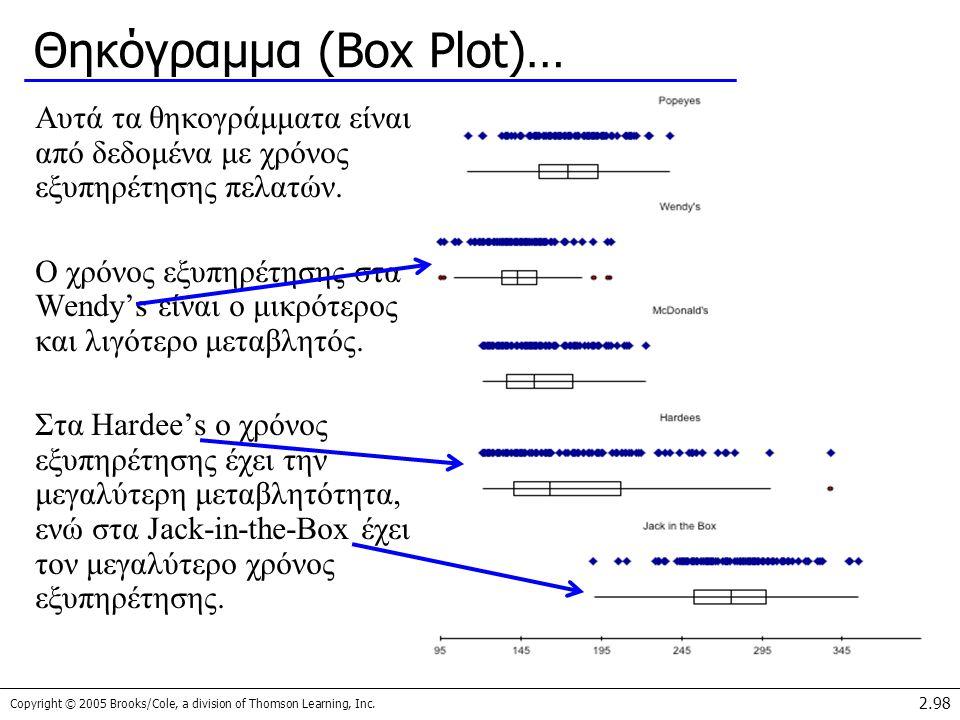 Copyright © 2005 Brooks/Cole, a division of Thomson Learning, Inc. 2.98 Θηκόγραμμα (Box Plot)… Αυτά τα θηκογράμματα είναι από δεδομένα με χρόνος εξυπη