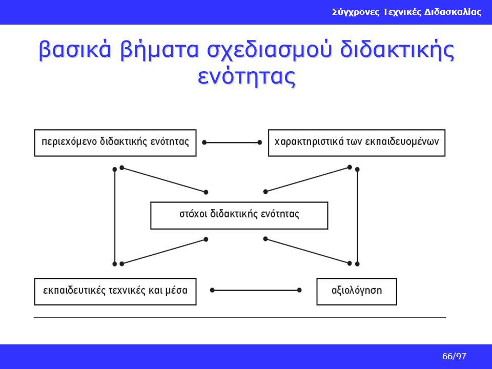 Σύγχρονες Τεχνικές Διδασκαλίας 66/97 βασικά βήματα σχεδιασμού διδακτικής ενότητας