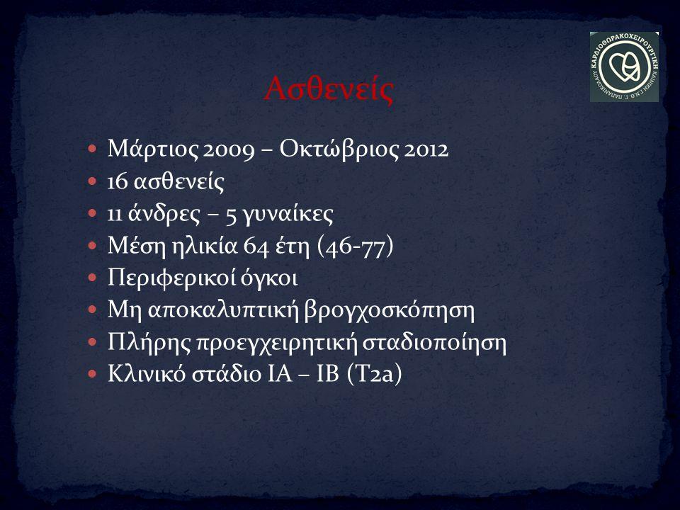 Μάρτιος 2009 – Οκτώβριος 2012 16 ασθενείς 11 άνδρες – 5 γυναίκες Μέση ηλικία 64 έτη (46-77) Περιφερικοί όγκοι Μη αποκαλυπτική βρογχοσκόπηση Πλήρης προ