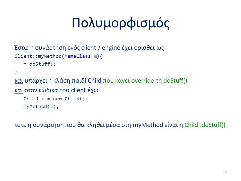Πολυμορφισμός Έστω η συνάρτηση ενός client / engine έχει ορισθεί ως Client::myMethod(MamaClass m){ m.doStuff() } και υπάρχει η κλάση παιδί Child που κ