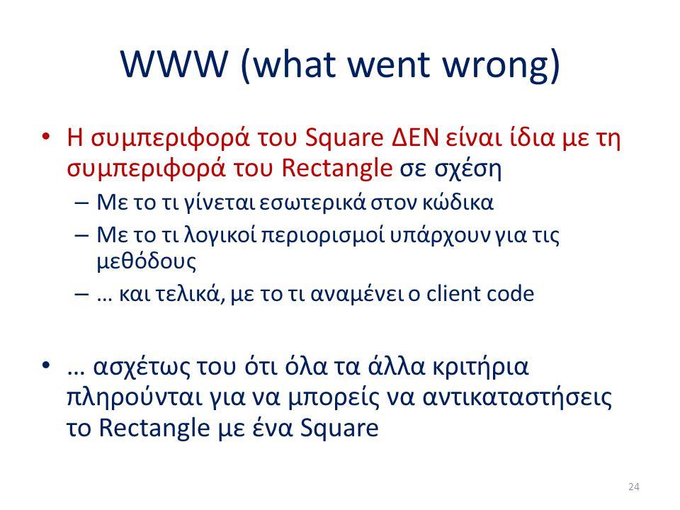 WWW (what went wrong) Η συμπεριφορά του Square ΔΕΝ είναι ίδια με τη συμπεριφορά του Rectangle σε σχέση – Με το τι γίνεται εσωτερικά στον κώδικα – Με το τι λογικοί περιορισμοί υπάρχουν για τις μεθόδους – … και τελικά, με το τι αναμένει ο client code … ασχέτως του ότι όλα τα άλλα κριτήρια πληρούνται για να μπορείς να αντικαταστήσεις το Rectangle με ένα Square 24