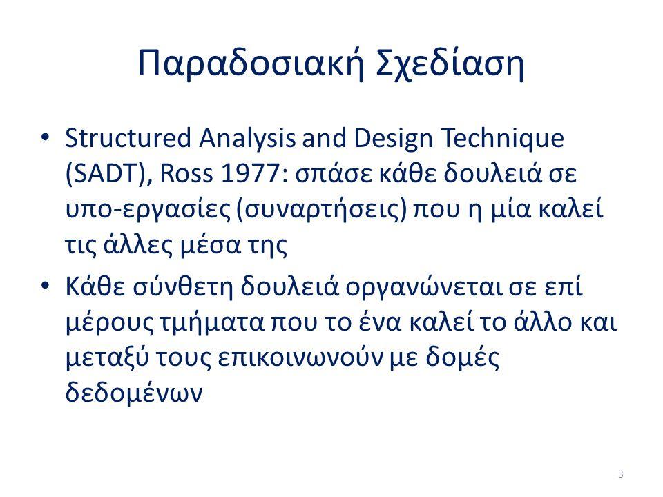 Παραδοσιακή Σχεδίαση Structured Analysis and Design Technique (SADT), Ross 1977: σπάσε κάθε δουλειά σε υπο-εργασίες (συναρτήσεις) που η μία καλεί τις άλλες μέσα της Κάθε σύνθετη δουλειά οργανώνεται σε επί μέρους τμήματα που το ένα καλεί το άλλο και μεταξύ τους επικοινωνούν με δομές δεδομένων 3