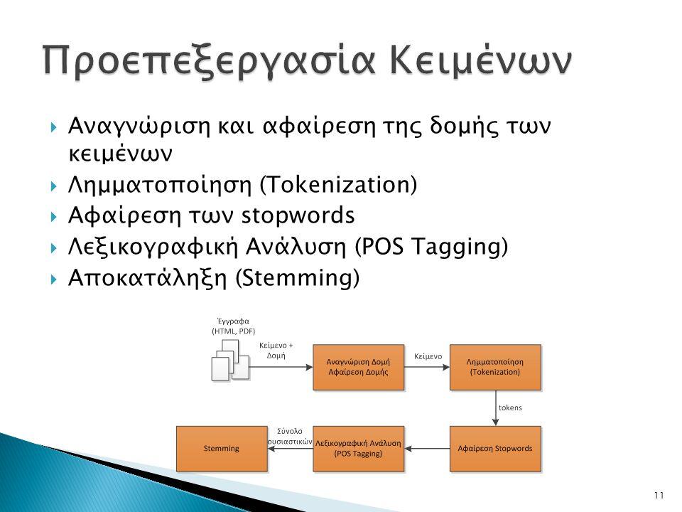  Αναγνώριση και αφαίρεση της δομής των κειμένων  Λημματοποίηση (Tokenization)  Αφαίρεση των stopwords  Λεξικογραφική Ανάλυση (POS Tagging)  Αποκατάληξη (Stemming) 11