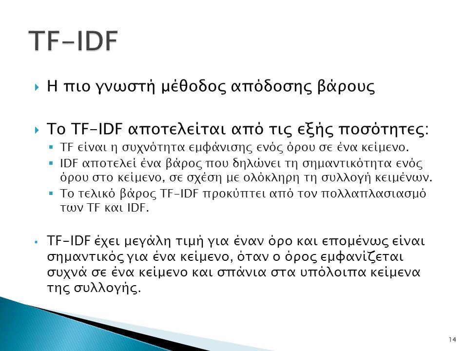  Η πιο γνωστή μέθοδος απόδοσης βάρους  Το TF-IDF αποτελείται από τις εξής ποσότητες:  TF είναι η συχνότητα εμφάνισης ενός όρου σε ένα κείμενο.