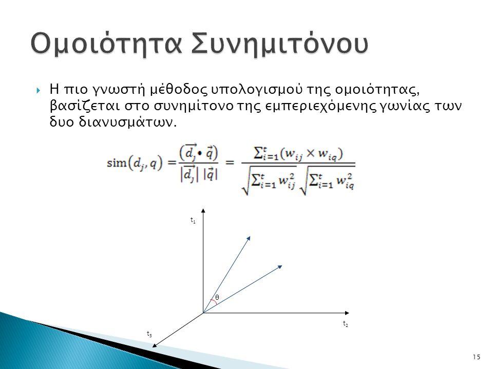  Η πιο γνωστή μέθοδος υπολογισμού της ομοιότητας, βασίζεται στο συνημίτονο της εμπεριεχόμενης γωνίας των δυο διανυσμάτων.