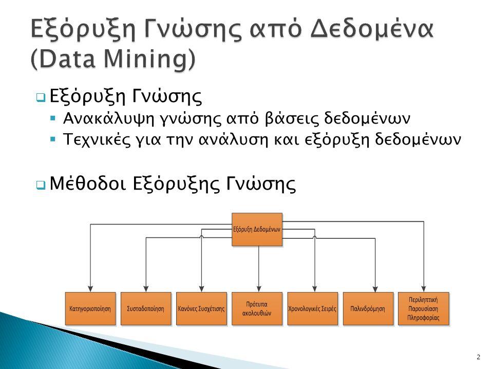  Κατηγοριοποίηση (Classification)  Βασίζεται στην εξέταση των χαρακτηριστικών ενός αντικειμένου και στην αντιστοίχηση του βάση αυτών των χαρακτηριστικών σε ένα προκαθορισμένο σύνολο κλάσεων.