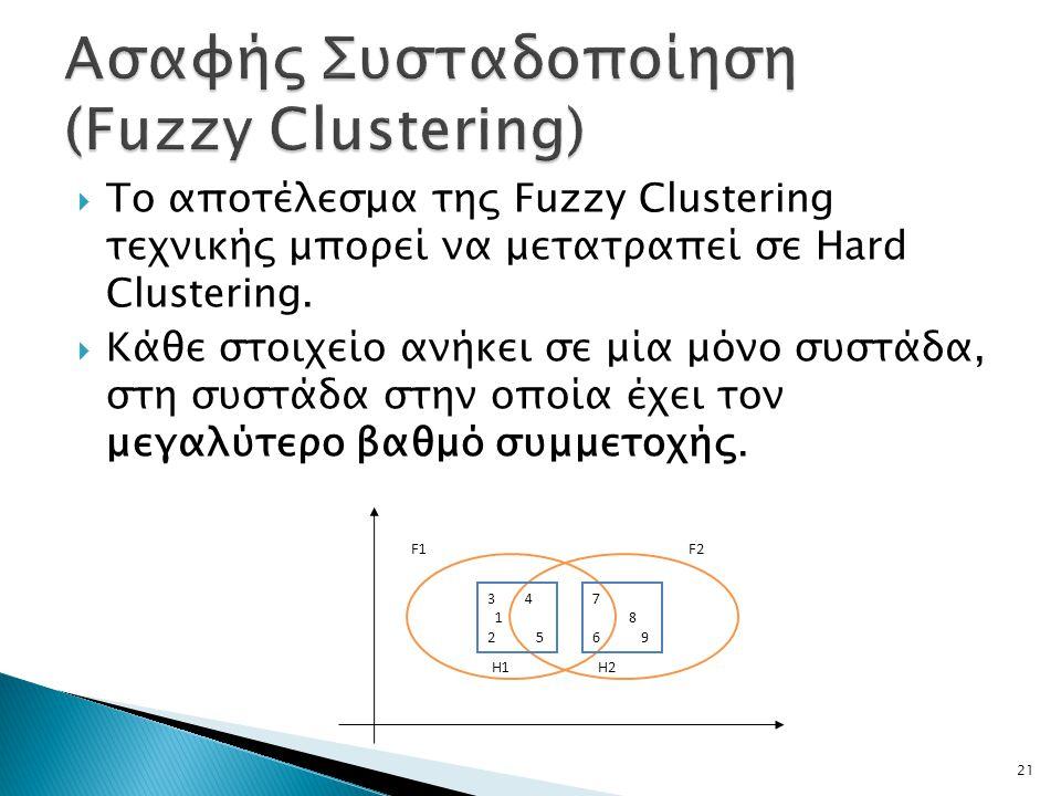  Το αποτέλεσμα της Fuzzy Clustering τεχνικής μπορεί να μετατραπεί σε Hard Clustering.