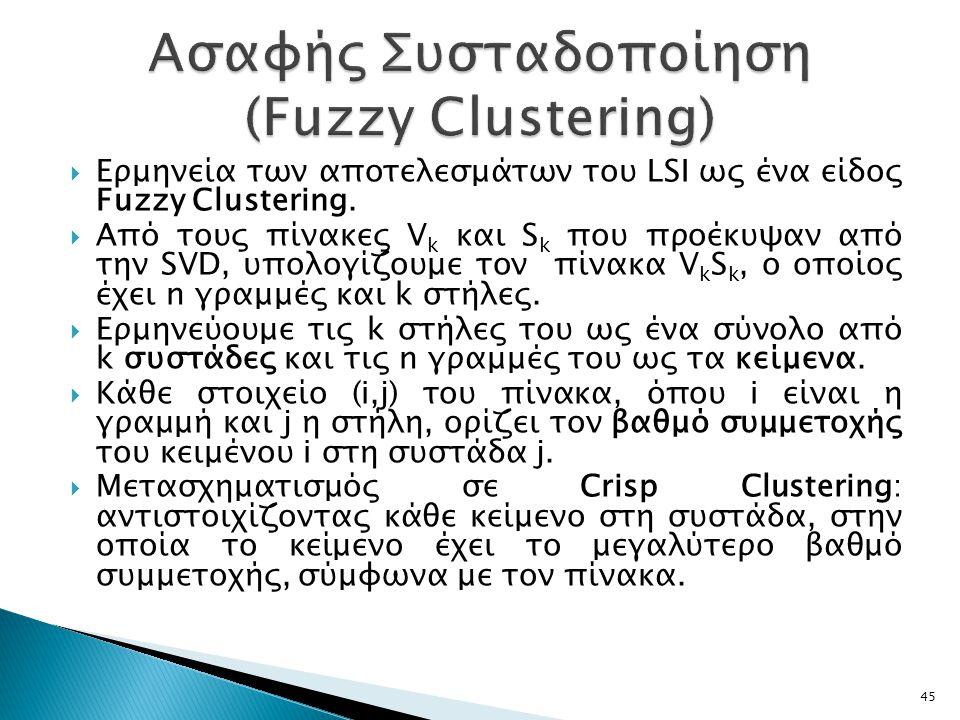  Ερμηνεία των αποτελεσμάτων του LSI ως ένα είδος Fuzzy Clustering.