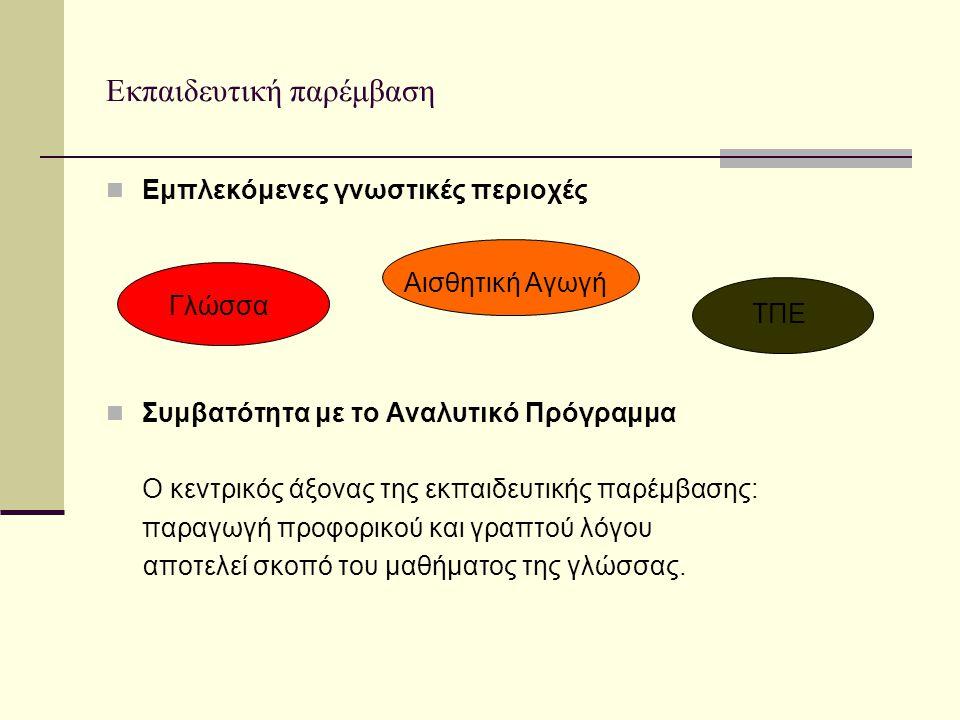 Εκπαιδευτική παρέμβαση Εμπλεκόμενες γνωστικές περιοχές Συμβατότητα με το Αναλυτικό Πρόγραμμα Ο κεντρικός άξονας της εκπαιδευτικής παρέμβασης: παραγωγή