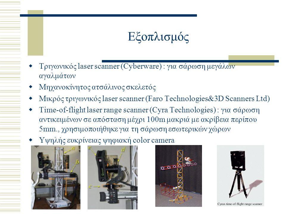 Εξοπλισμός  Τριγωνικός laser scanner (Cyberware) : για σάρωση μεγάλων αγαλμάτων  Μηχανοκίνητος ατσάλινος σκελετός  Μικρός τριγωνικός laser scanner