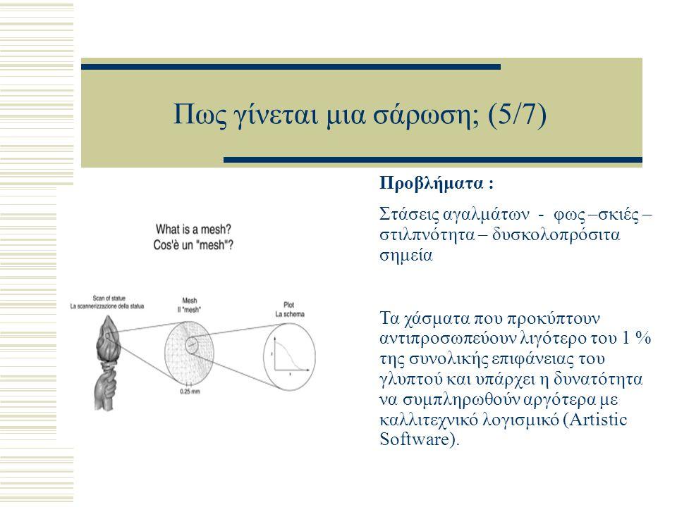 Πως γίνεται μια σάρωση; (5/7) Προβλήματα : Στάσεις αγαλμάτων - φως –σκιές – στιλπνότητα – δυσκολοπρόσιτα σημεία Τα χάσματα που προκύπτουν αντιπροσωπεύ
