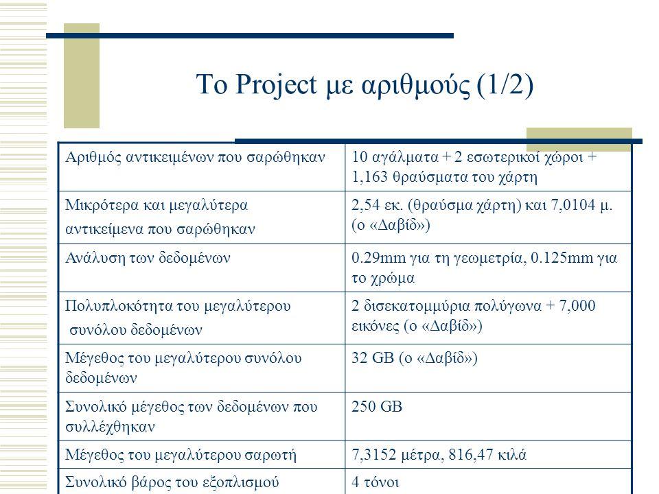 Το Project με αριθμούς (1/2) Αριθμός αντικειμένων που σαρώθηκαν10 αγάλματα + 2 εσωτερικοί χώροι + 1,163 θραύσματα του χάρτη Μικρότερα και μεγαλύτερα α