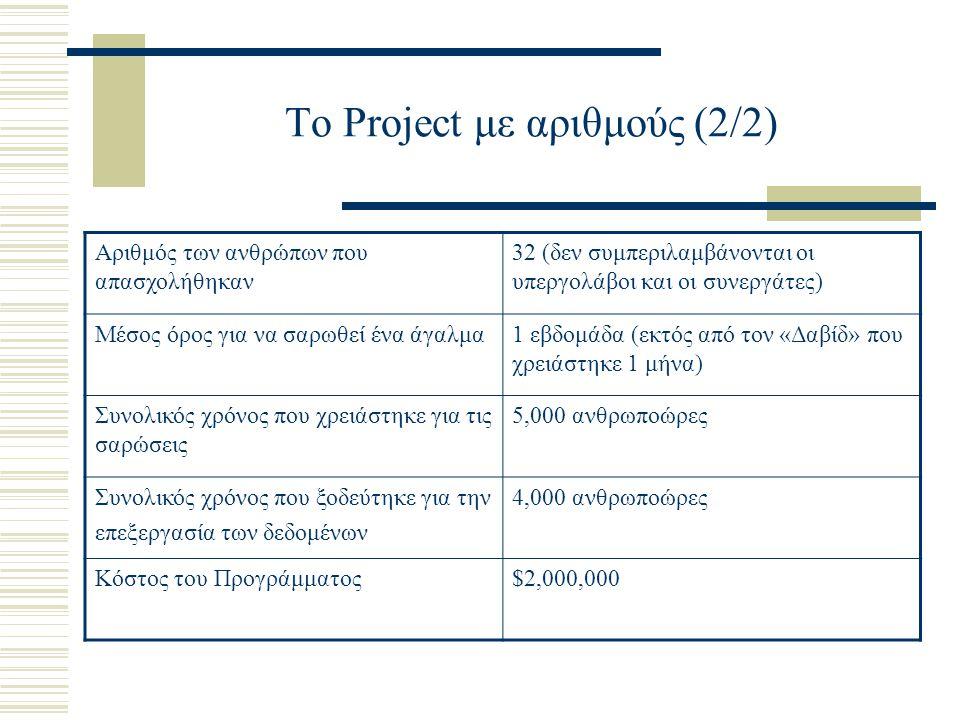Το Project με αριθμούς (2/2) Αριθμός των ανθρώπων που απασχολήθηκαν 32 (δεν συμπεριλαμβάνονται οι υπεργολάβοι και οι συνεργάτες) Μέσος όρος για να σαρ