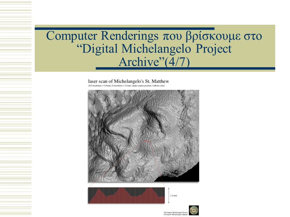 Computer Renderings που βρίσκουμε στο Digital Michelangelo Project Archive (4/7)