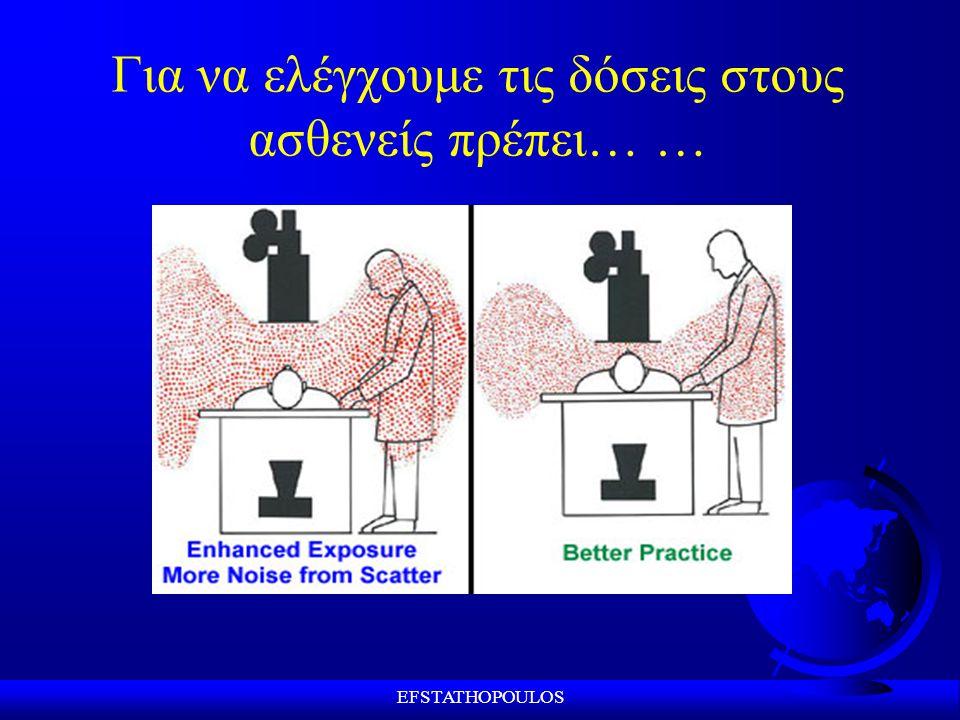 EFSTATHOPOULOS Για να ελέγχουμε τις δόσεις στους ασθενείς πρέπει… …
